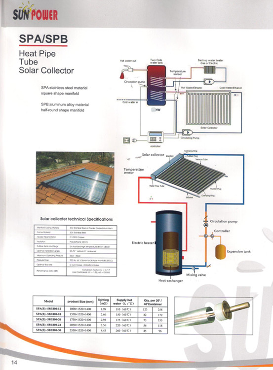 300L Solar Keymark Certificated Heat Pipe Solar Collector (SPA58/1800-30)