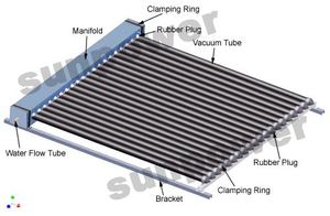 Split Flat plate Heat Pipe Solar Water Heater