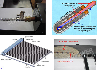 Vacuum Collector heat pipe solar water heater