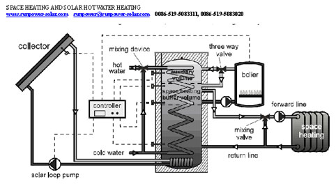 Commercial Heat Pipe Solar Water Heater System