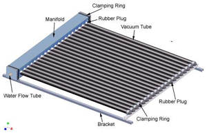 Outdoor Commercial Heat Pipe Solar Water Heater