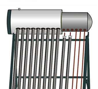 Compact Pressurized heat pipe Solar Water Heater(SPP)